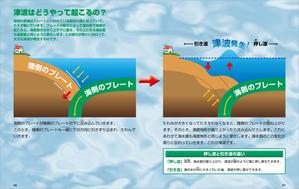 津波は怖い!