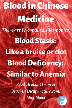 Blood Disharmonies in TCM over blood cells on the Beachside blog
