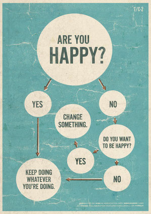 Source : http://www.typcut.com/headup%20/are-you-happy