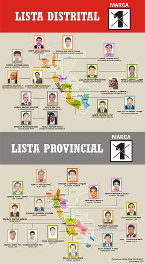 EQUPO DE ALCALDES LISTA Nº 1 MUNIRED PERU GANADORA DE LAS ELECCIONES EN TODO EL PERU AL CCI (19 de Junio del 2010)