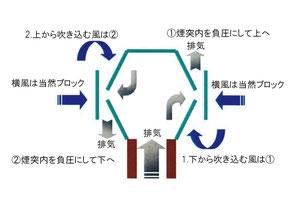 ドラクリの単純構造