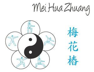 Mei Hua Zuang