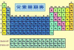 ストロンチウム