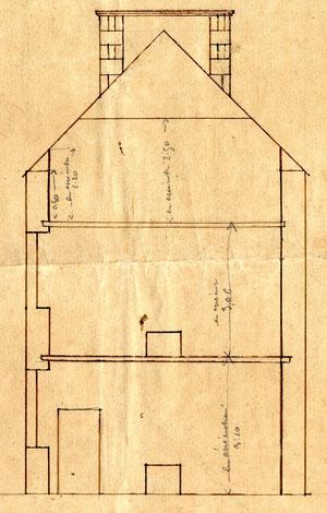 Vue en coupe. La hauteur sous plafond est de 3,10 m au rez-de-chaussée, 3,06 m au premier étage et de 2,50 m au second étage