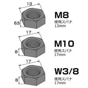 六角ナット図面
