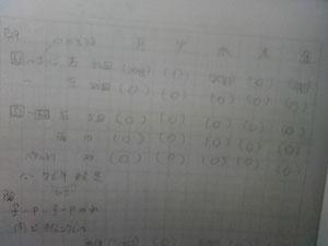 小学O年生OOさん練習表