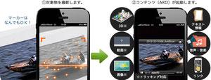 葛飾江戸川 AR広告