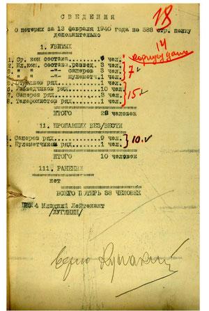 Сведения о потерях по 588сп за 13.02.1940 г. дополнительно