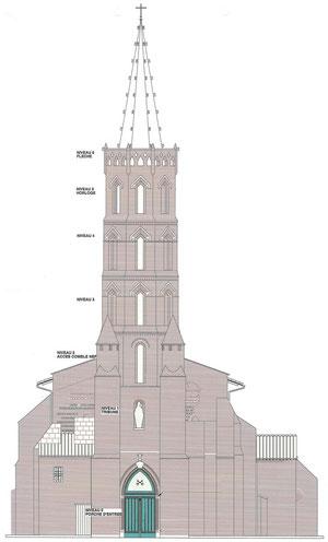 Façade principale de l'église