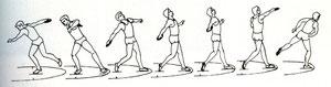 Höchst sportwissenschaftlicher Bewegungsablauf des Boßelns ... und weg ist die Kugel