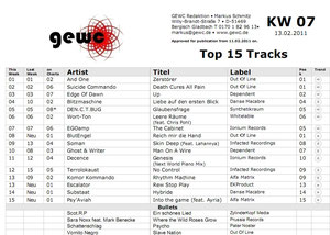 GEWC Charts KW07 2011