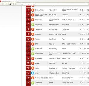 DAC (www.deutsche-alternative-charts.de) 07.02.11