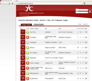 DAC Charts KW07 2011