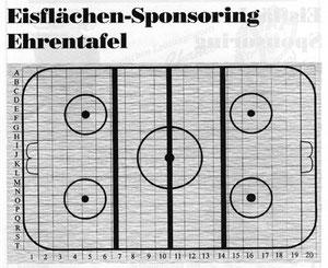 Eisflächen-Sponsoring