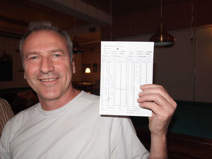 25 Punkte in 19 Aufnahmen, ED-Rekord von Marco Fenaroli: 1,315!