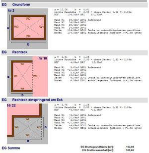 Geometrieermittlung Energieausweis