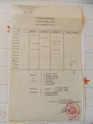 Victoires remportées par Jean Maridor entre le 14 octobre 1941 et le 3 août 1944, jour de son sacrifice