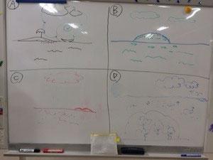左の絵をもとに書いた写真