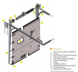 Fabricación instalación puerta seccional garaje