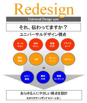 Redesign 概要資料