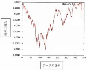 参照図3 Y教授 解析結果