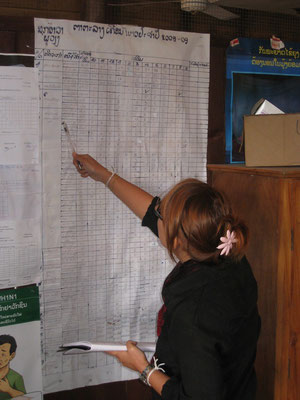 Picture 32: An evaluation team member collecting secondary data from a sub-district health centre