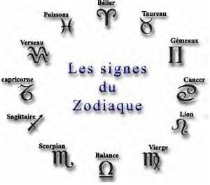Les 12 signes sur zodiaque