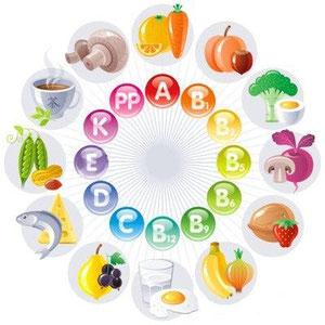 витамины при сахарном диабете