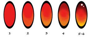 Tutorial: peindre une gemme, par graphigaut