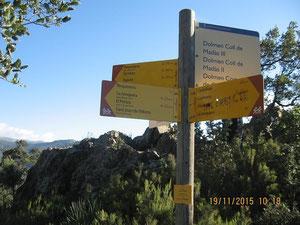 Wegweiser am Col de Medas