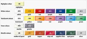 FIMO EFFECT GAMMA COLORIPanetti da 56 gr.euro: 1,75