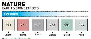 Gamma colori Cernit Nature daPanetti da 62 gr: euro 1,70