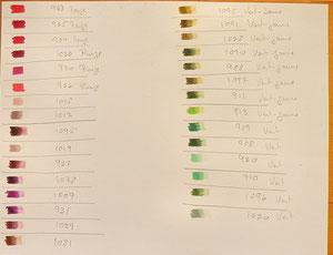 Le crayon blanc aide a déterminer la famille des couleurs (cliquez sur l'image pour agrandir)