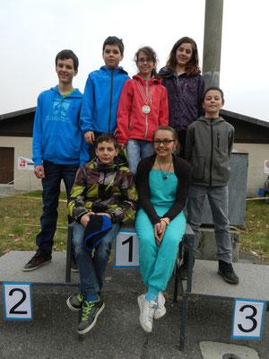 Luzern 23.03.2013 Annina Tomaschett 3. U14