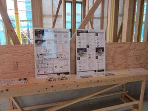 企画住宅のパネルの展示