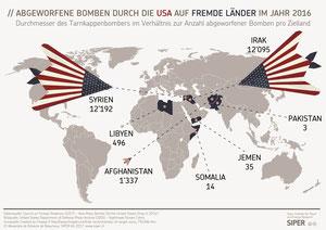Abgeworfene Bomben durch die USA auf fremde Länder im Jahr 2016