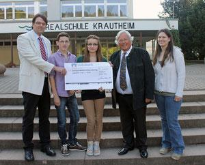 Dieter Gronbach, Johannes Kohler, Jessica Konrad, Dr. Johann Cassar, Angelika Ammon