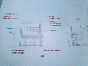 トイレの設計図