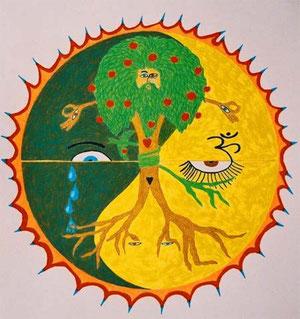 Mandala del árbol de la vida