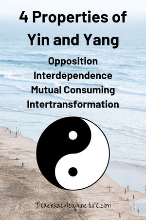 Four Properties of Yin and Yang: Opposition, Interdependence, Mutual Consuming, Intertransformation - BeachsideAcupuncture.com blog