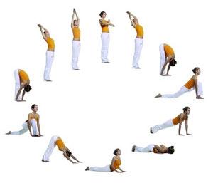 Quelle: Yoga-Vidya.de