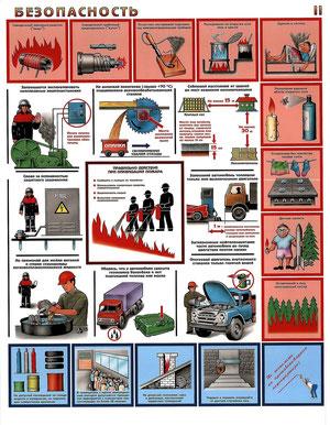 Пожарная безопасность 2