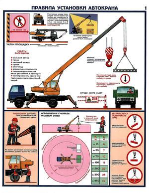 Правила установки автокрана 1