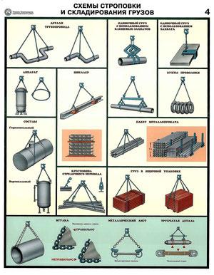 Схемы строповки и складирования грузов 2