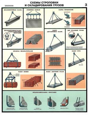Схемы строповки и складирования грузов