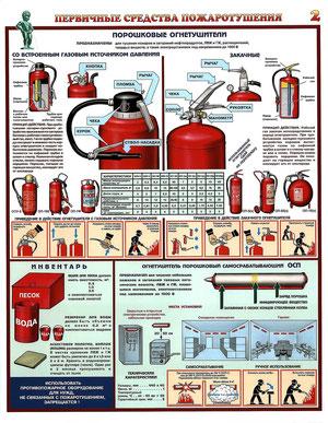 Первичные средства пожаротушения 2