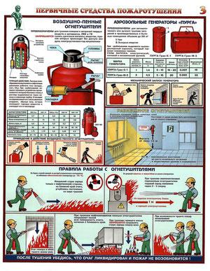 Первичные средства пожаротушения 3