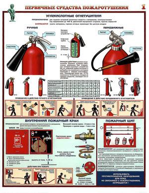 Первичные средства пожаротушения 1