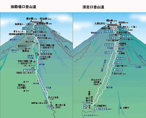 御殿場口登山道と須走口登山道 クリックで拡大
