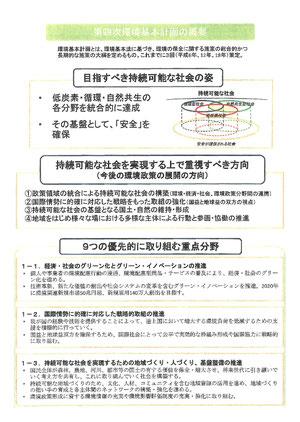 環境カウンセラー研修配布資料1